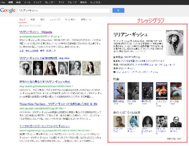 Googleナレッジグラフ